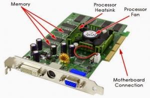 AMD sẽ trình làng card màn hình mạnh nhất hành tinh